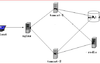 redis缓存服务器(Nginx+Tomcat+redis+MySQL实现session会话共享)